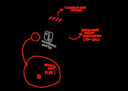 Nintendo base station